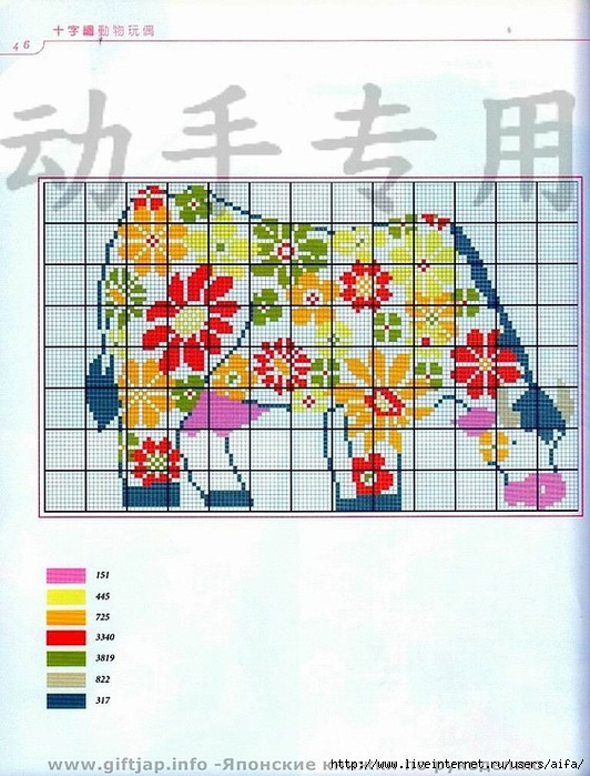 вышивка крестом схемы Корова