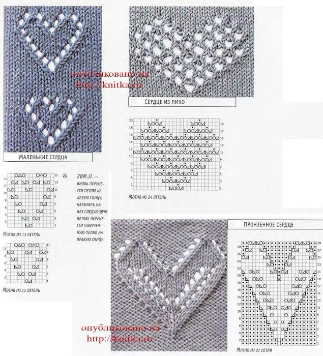 Узоры для детского вязания спицами с описанием и схемами 24