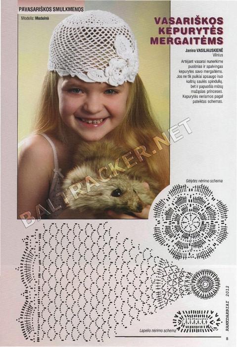 летняя шапочка на девочку