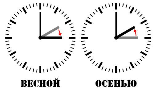 perevod-chasov (500x300, 31Kb)