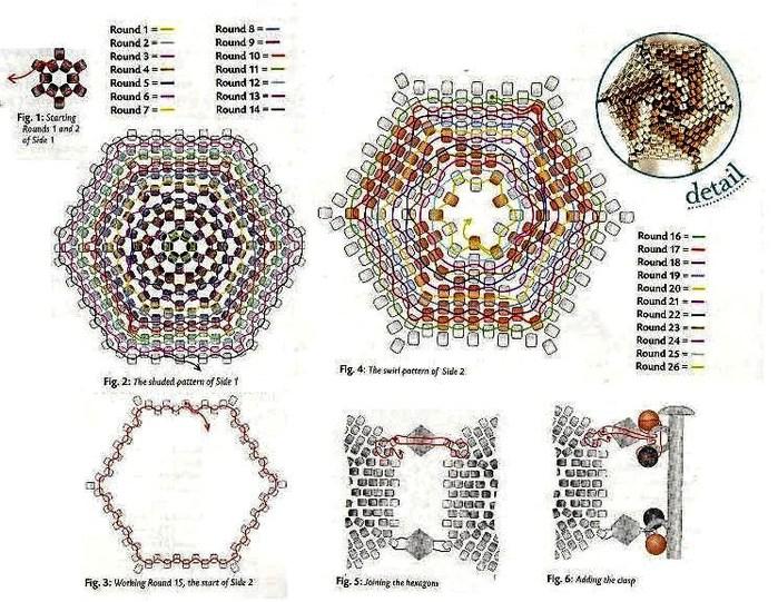 В данном украшении вам необходимо выполнить шестиугольники...  Браслеты из шестиугольный.