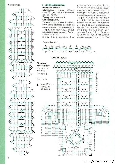 Вязанная корзина описание