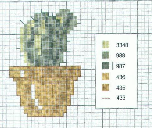 Схемы вышивки с кактусами 691