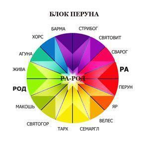 ������ ���� ������ image (300x300, 12Kb)