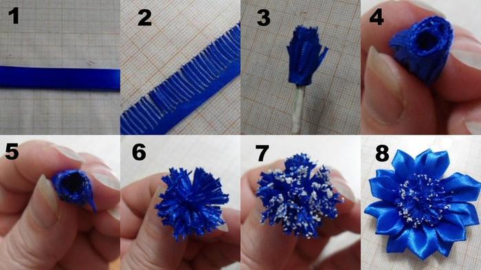 Как сделать василек из атласной ленты