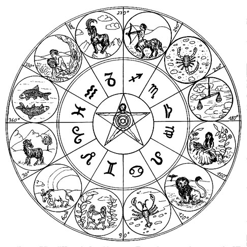 знаки (486x486, 85Kb)