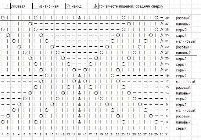 zig-9 (640x447, 131Kb)