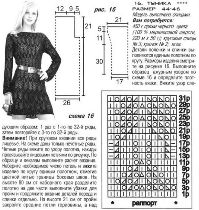 Вязание ажурных платьев спицами со схемами 840