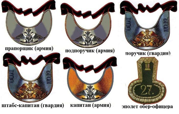 03 нагрудные знаки обер-офицеров 1812 (700x446, 109Kb)
