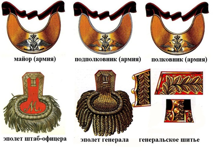 04 штаб-офицеров и генералов 1812 (700x497, 117Kb)