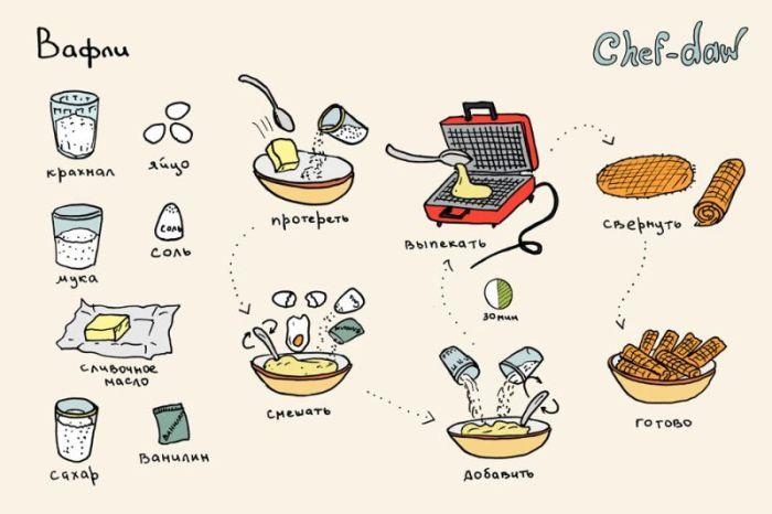 chef_daw_09 (700x466, 45Kb)