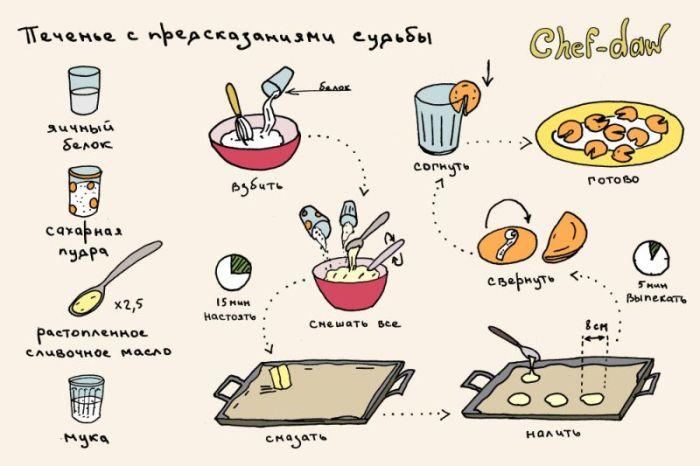chef_daw_19 (700x466, 47Kb)