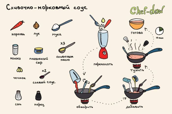 chef_daw_21 (700x466, 40Kb)