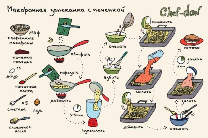 chef_daw_24 (700x466, 61Kb)