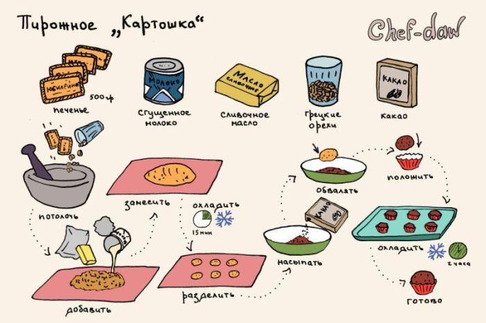 chef_daw_30 (700x466, 52Kb)