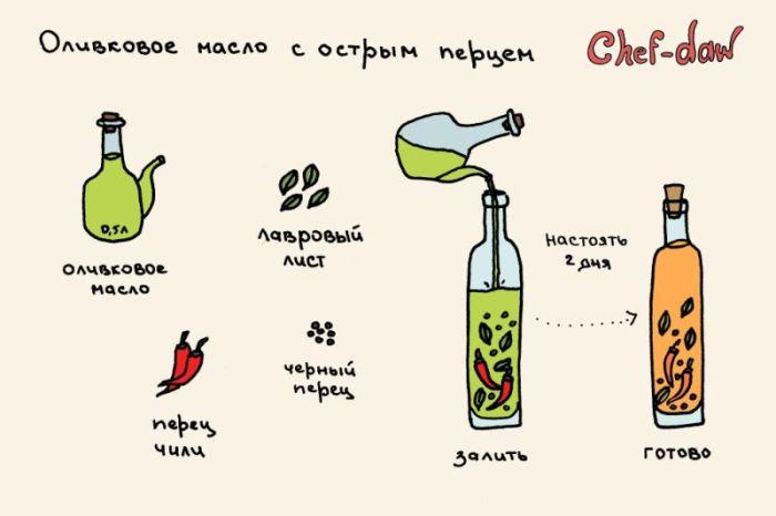 chef_daw_35 (700x466, 29Kb)