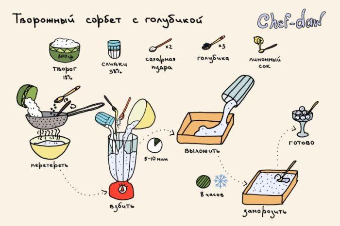 chef_daw_42 (700x466, 42Kb)