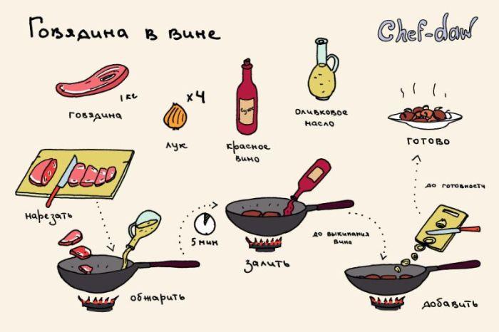 chef_daw_04 (700x466, 40Kb)