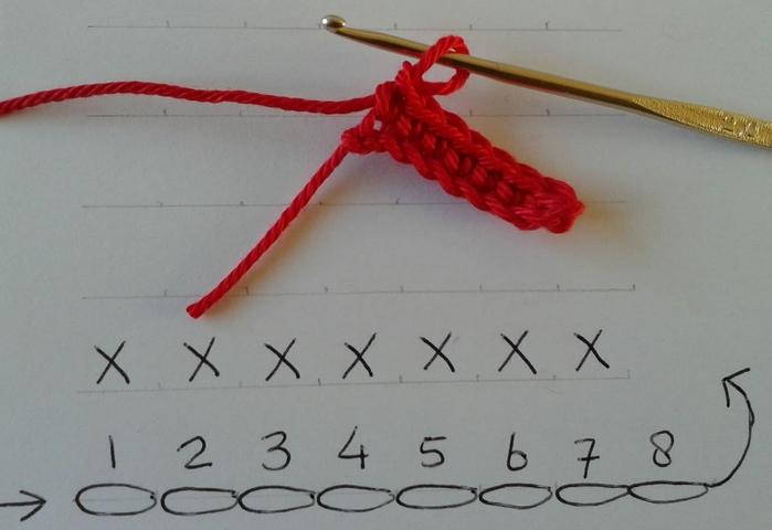 стронг Связать крючком по схемам объёмное сердечко.бр /бр /п Предлагаю Вам связать крючком по схемам связать очень...