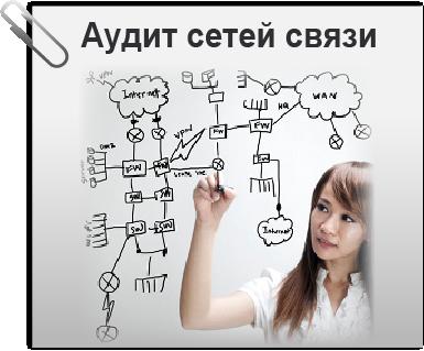 Системы связи на предприятиях/1360930529_Ofis_audit (385x319, 112Kb)