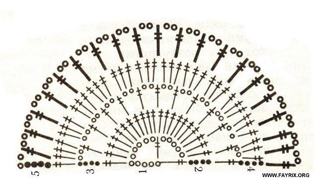 3. Далее вяжем лобную часть.  Для придания формы в затылочной части делаем вытачки: отступив от края 3 см...