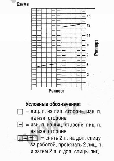 4721164_noski1 (393x554, 38Kb)