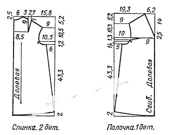 Выкройка платья для девочки 24 размер