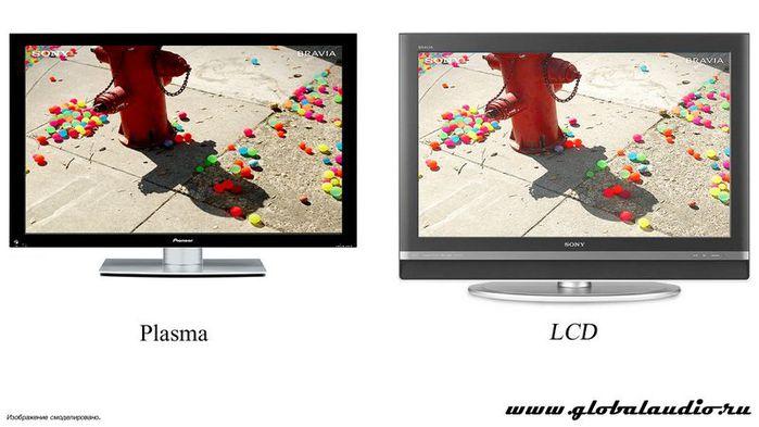 Что выбрать - ЖК или плазменный телевизор?/2822077_ (700x393, 46Kb)