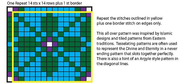 14 петель схема (640x294, 87Kb)