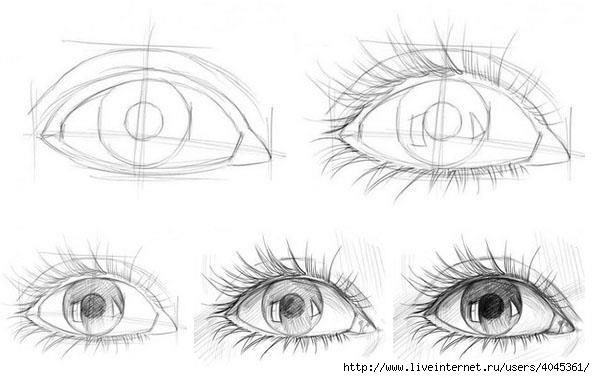 Как нарисовать глаз... живой.
