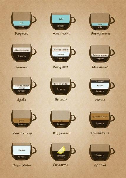 схема кофейная/819527_kofe