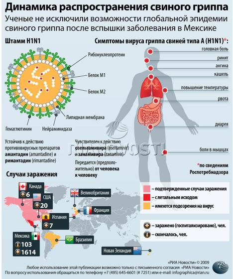 Пам`ятка щодо грипу типу а/н1n1
