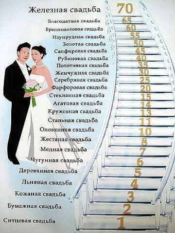 какая свадьба (360x480, 46Kb)
