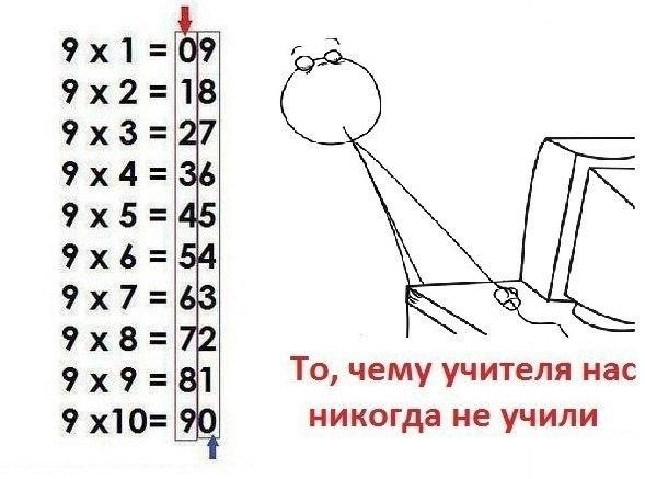 1361393784_umnozhenie (589x437, 45Kb)