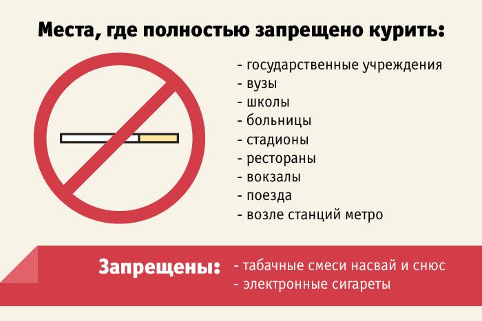 фз закон о: