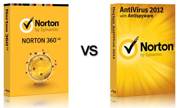 Free Antivirus, Avast- Pro Antivirus, Avast.