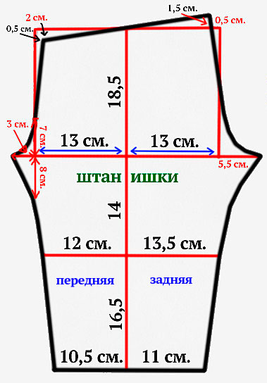 Всероссийские конкурсы грамотей