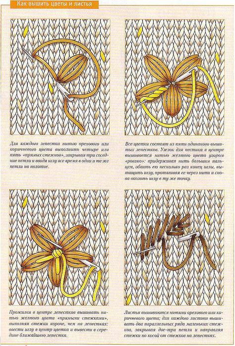 简单元素的绣花针织外套 - maomao - 我随心动