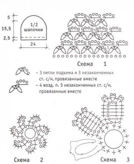 1359203160_vyazanie-shapochki-kryuchkom-shema (450x550, 45Kb)