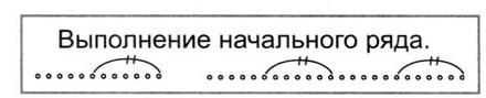 1343358601_vypolnenie-nachalnogo-ryada (440x89, 19Kb)