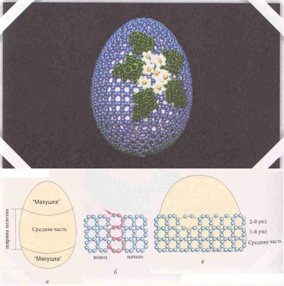 Ширина полотна равна высоте средней части яйца, длина зависит от величины обхвата яйца по горизонтали.