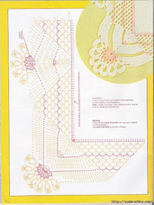 Ажурная кайма - вязание