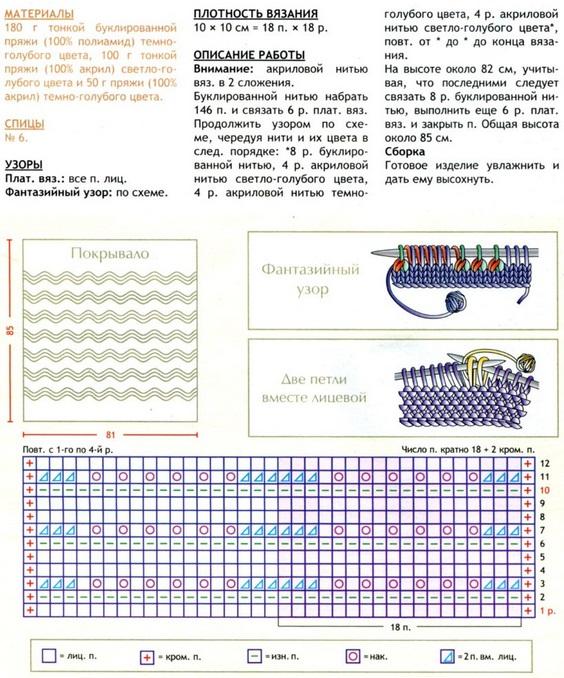Схема вязания пледа и