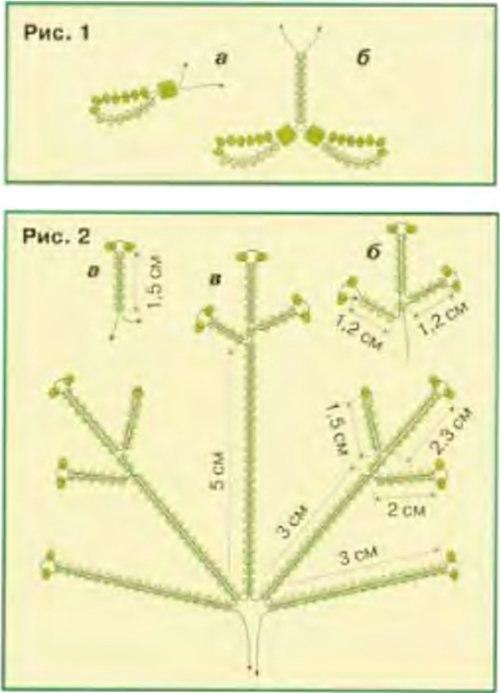 веточка клена из бисера. схема плетения листа клена.