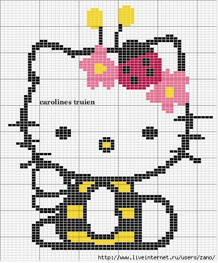 grafico hello kitty 16