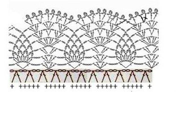 Схема вязания волана (рюши)