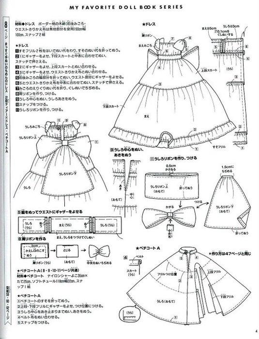Бальные платья своими руками выкройки