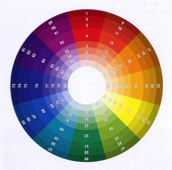 Как сделать картинку 256 цветов 2