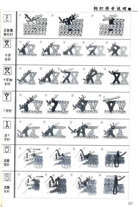 Значки для вязания японских журналов