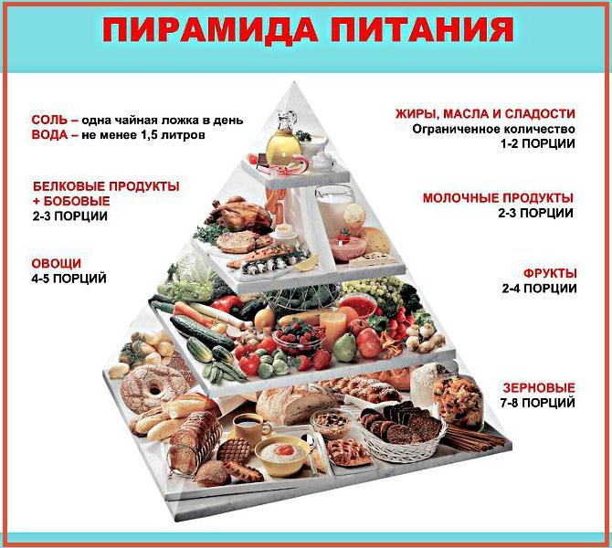 диета правильное питание2 (670x600, 79Kb)